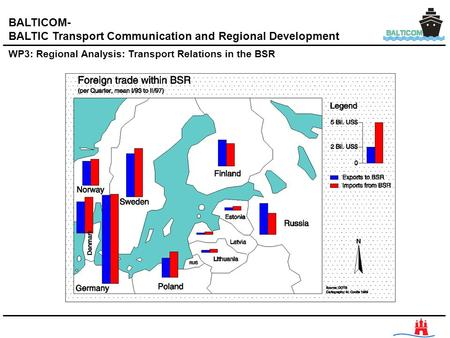 BALTICOM- BALTIC Transport Communication and Regional Development WP3: Regional Analysis: Transport Relations in the BSR.