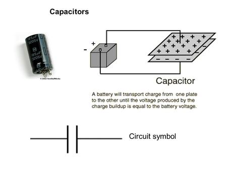 Capacitors Circuit symbol + -. Experiment: To find how the charge on a capacitor varies with potential difference across it. Potential difference across.