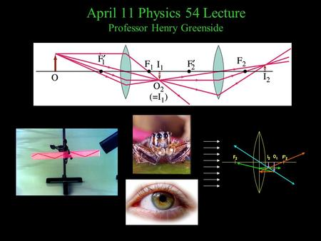 April 11 Physics 54 Lecture Professor Henry Greenside.