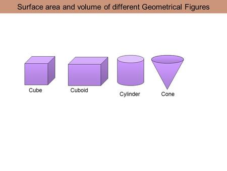 Surface area and volume of different Geometrical Figures CubeCuboid CylinderCone.