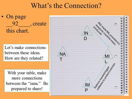 What's the Connection? On page __92____, create this chart. IN D IM P MI L NA T Let's make connections between these ideas. How are they related? IND made.