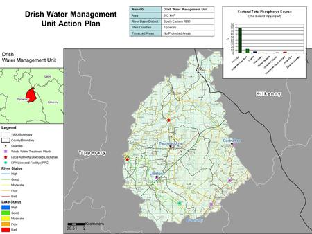 Drish Water Management Unit Action Plan Name00Drish Water Management Unit Area205 km 2 River Basin DistrictSouth Eastern RBD Main CountiesTipperary Protected.