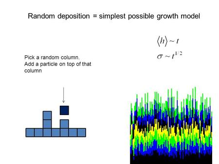 Random deposition = simplest possible growth model