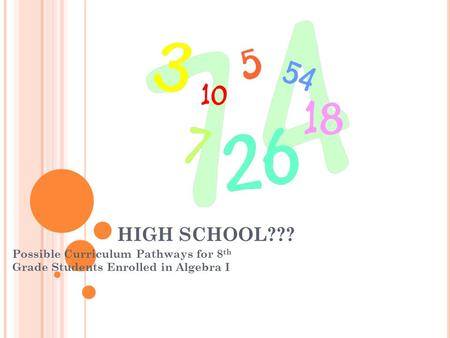 HIGH SCHOOL??? Possible Curriculum Pathways for 8 th Grade Students Enrolled in Algebra I.