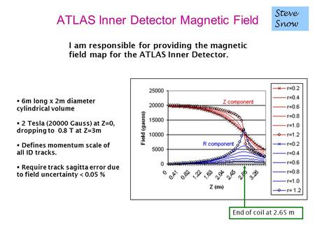 ATLAS Inner Detector Magnetic Field I am responsible for providing the magnetic field map for the ATLAS Inner Detector.  6m long x 2m diameter cylindrical.