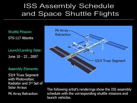 Shuttle Mission: STS-117 Atlantis Launch/Landing Date: June 10 - 22, 2007 Assembly Elements: S3/4 Truss Segment with Photovoltaic Radiator and 3 rd Set.
