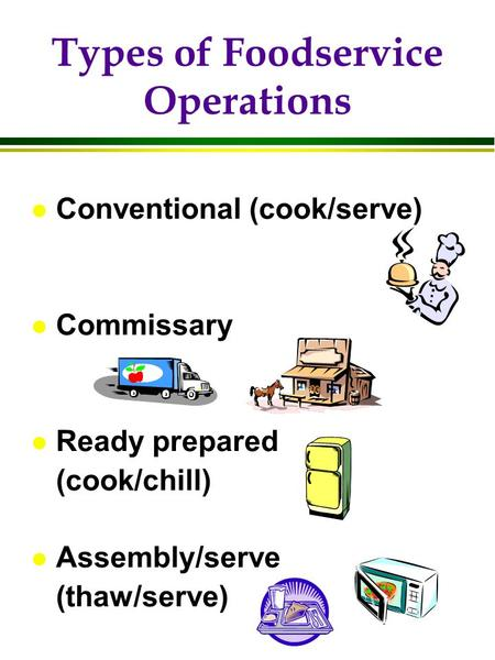 Types of Foodservice Operations l Conventional (cook/serve) l Commissary l Ready prepared (cook/chill) l Assembly/serve (thaw/serve)