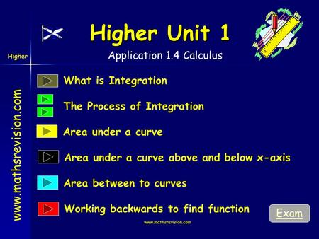 www.mathsrevision.com Higher Higher Unit 1 www.mathsrevision.com What is Integration The Process of Integration Area between to curves Application 1.4.