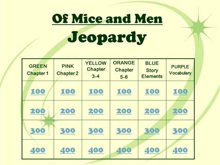 Of Mice and Men Jeopardy GREEN Chapter 1 PINK Chapter 2 YELLOW Chapter 3-4 ORANGE Chapter 5-6 BLUE Story Elements PURPLE Vocabulary 100 200 300 400.