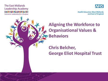 Aligning the Workforce to Organisational Values & Behaviors Chris Belcher, George Eliot Hospital Trust.