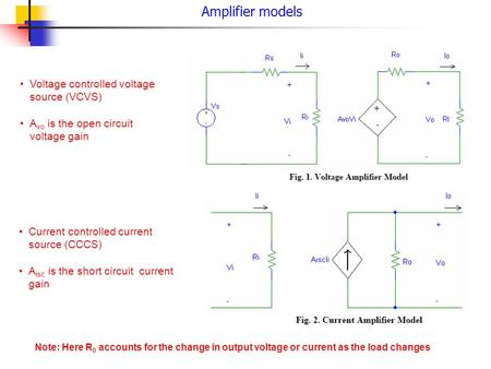 Amplifier models Voltage controlled voltage source (VCVS) A vo is the open circuit voltage gain Current controlled current source (CCCS) A isc is the short.