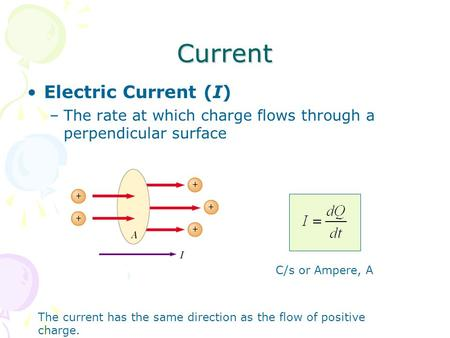 Current Electric Current (I) –The rate at which charge flows through a perpendicular surface C/s or Ampere, A The current has the same direction as the.