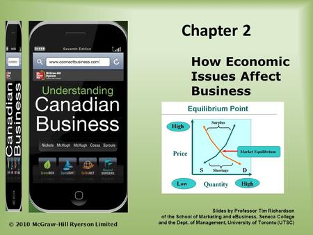 Chapter 2 How Economic Issues Affect Business © 2010 McGraw-Hill Ryerson Limited Slides by Professor Tim Richardson of the School of Marketing and eBusiness,