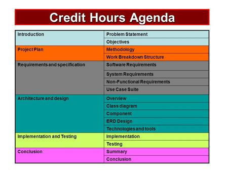 Credit Hours Agenda IntroductionProblem Statement Objectives Project PlanMethodology Work Breakdown Structure Requirements and specificationSoftware Requirements.