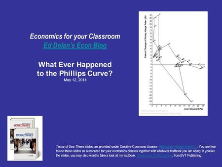 Economics for your Classroom Ed Dolan's Econ Blog What Ever Happened to the Phillips Curve? May 12, 2014 Ed Dolan's Econ Blog Terms of Use: These slides.