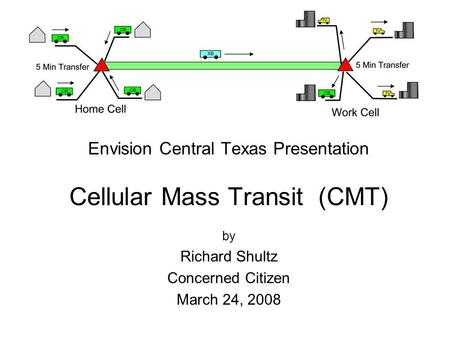 Envision Central Texas Presentation Cellular Mass Transit (CMT) by Richard Shultz Concerned Citizen March 24, 2008.