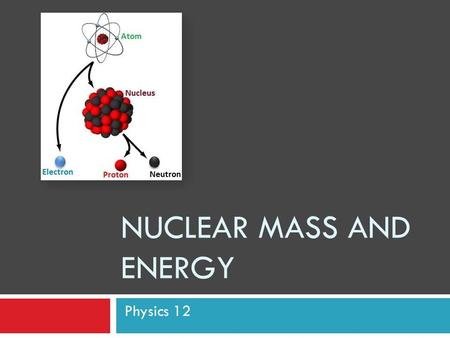 NUCLEAR MASS AND ENERGY Physics 12. Clip of the day:  Minutephysics…on Einstein and uncertainty principle 