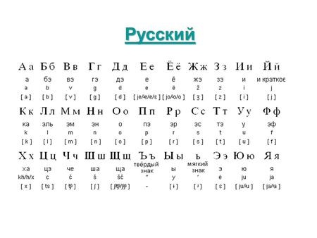 Русский. Russia: A Timeline Please Keep THIS IN YOUR NOTES AND REFER BACK THROUGHOUT THE UNIT!!!