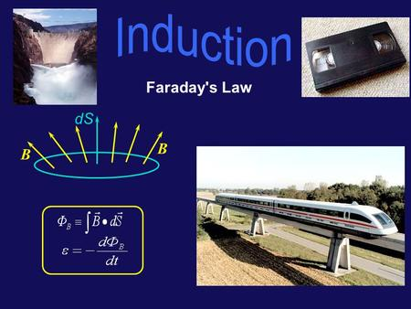 "Faraday's Law dS B B General Review Electrostatics »motion of "" q "" in external E-field »E-field generated by  q i Magnetostatics »motion of "" q "" and."
