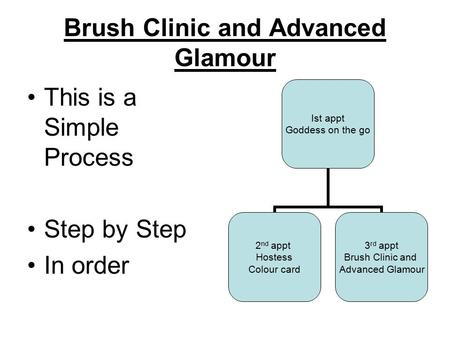Brush Clinic and Advanced Glamour This is a Simple Process Step by Step In order Ist appt Goddess on the go 2 nd appt Hostess Colour card 3 rd appt Brush.