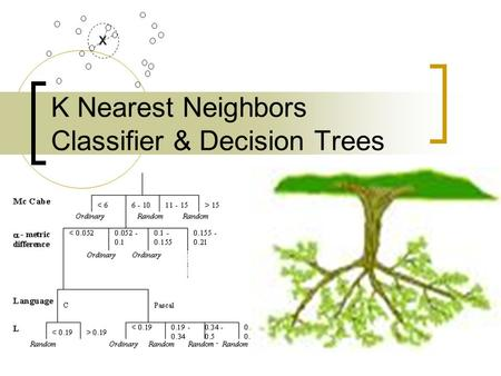1 K Nearest Neighbors Classifier & Decision Trees X.