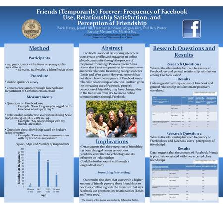 Friends (Temporarily) Forever: Frequency of Facebook Use, Relationship Satisfaction, and Perception of Friendship Zack Hayes, Jerad Hill, Heather Jacobson,