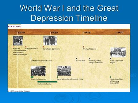 World War I and the Great Depression Timeline. League of Nations  What did it do? Established the mandate system Established the mandate system Mandates.