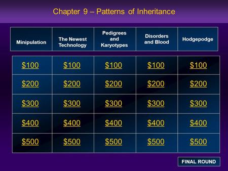 Chapter 9 – Patterns of Inheritance $100 $200 $300 $400 $500 $100$100$100 $200 $300 $400 $500 Minipulation The Newest Technology Pedigrees and Karyotypes.