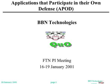 BBN Technologies a part of page 118 January 2001 Applications that Participate in their Own Defense (APOD) BBN Technologies FTN PI Meeting 16-19 January.