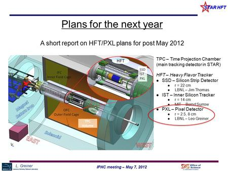 L. Greiner 1IPHC meeting – May 7, 2012 STAR HFT Plans for the next year A short report on HFT/PXL plans for post May 2012 TPC – Time Projection Chamber.
