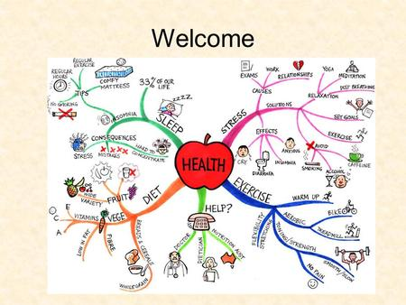 Welcome. Ms. Levin's 7 th Grade Health Class Communication Vista Middle School Webpage