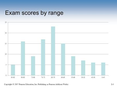 Copyright © 2007 Pearson Education, Inc. Publishing as Pearson Addison-Wesley Exam scores by range 3-1.