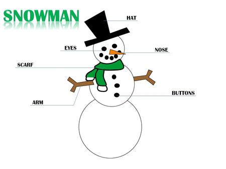 HAT EYES NOSE SCARF ARM BUTTONS. Question #1: What color was the snowman's scarf? B. Green C. Blue A. Red.
