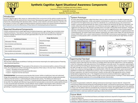 Synthetic Cognitive Agent Situational Awareness Components Sanford T. Freedman and Julie A. Adams Department of Electrical Engineering and Computer Science.