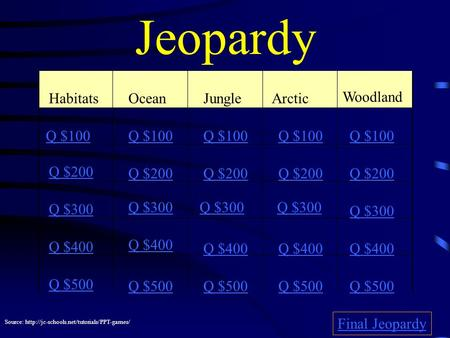 Jeopardy Habitats Ocean Jungle Arctic Q $100 Q $200 Q $300 Q $400 Q $500 Q $100 Q $200 Q $300 Q $400 Q $500 Final Jeopardy Source: