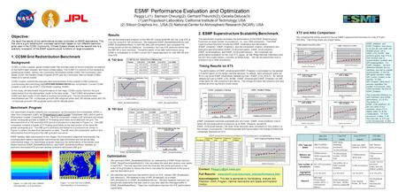 ESMF Performance Evaluation and Optimization Peggy Li(1), Samson Cheung(2), Gerhard Theurich(2), Cecelia Deluca(3) (1)Jet Propulsion Laboratory, California.