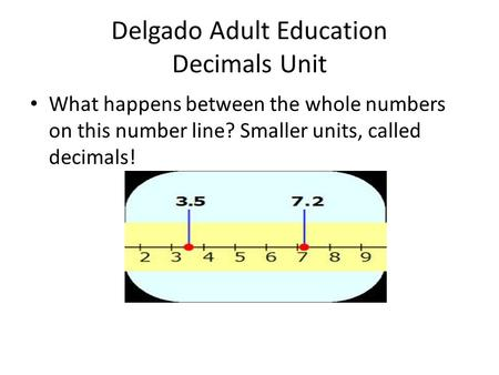 Delgado Adult Education Decimals Unit What happens between the whole numbers on this number line? Smaller units, called decimals!