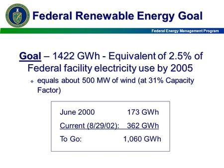 Federal Energy Management Program Goal – 1422 GWh - Equivalent of 2.5% of Federal facility electricity use by 2005  equals about 500 MW of wind (at 31%