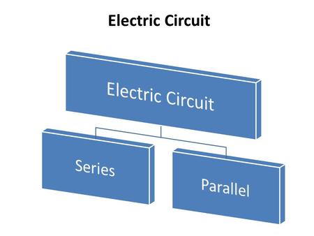 Electric Circuit. SERIES CIRCUIT +- RARA RBRB In this Circuit, electric current has one path to flow (1) The current is same everywhere in the circuit.