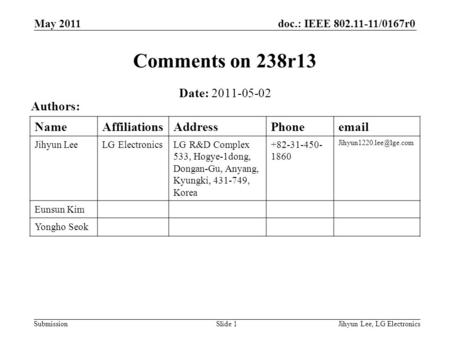 Doc.: IEEE 802.11-11/0167r0 Submission May 2011 Jihyun Lee, LG ElectronicsSlide 1 Comments on 238r13 Date: 2011-05-02 Authors: NameAffiliationsAddressPhoneemail.