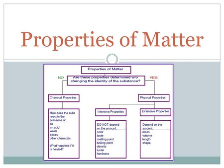 What Is Chemical And Physical Properties Of Matter
