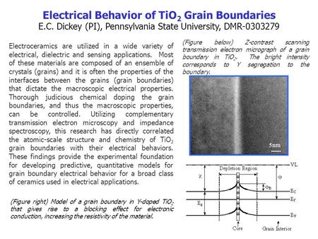 Electrical Behavior of TiO 2 Grain Boundaries E.C. Dickey (PI), Pennsylvania State University, DMR-0303279 Electroceramics are utilized in a wide variety.