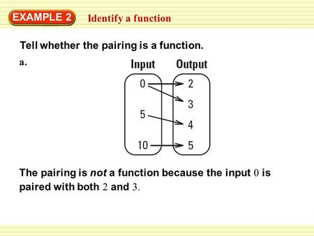 Tell whether the pairing is a function. Identify a function EXAMPLE 2 a. a. The pairing is not a function because the input 0 is paired with both 2 and.