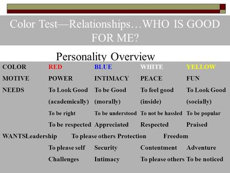 Color Test—Relationships…WHO IS GOOD FOR ME? Personality Overview COLORREDBLUEWHITEYELLOW MOTIVEPOWERINTIMACYPEACEFUN NEEDSTo Look GoodTo be GoodTo feel.