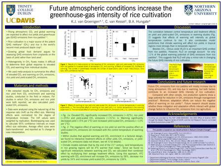 Future atmospheric conditions increase the greenhouse-gas intensity of rice cultivation K.J. van Groenigen*,†, C. van Kessel ‡, B.A. Hungate* Discussion.