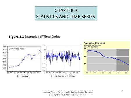 1 CHAPTER 3 STATISTICS AND TIME SERIES González-Rivera: Forecasting for Economics and Business, Copyright © 2013 Pearson Education, Inc. Figure 3.1 Examples.