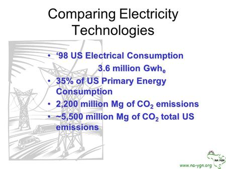 Www.na-ygn.org Comparing Electricity Technologies '98 US Electrical Consumption '98 US Electrical Consumption 3.6 million Gwh e 35% of US Primary Energy.
