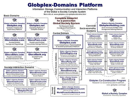 Globplex-Domains Platform Information Storage, Communication and Interaction Platforms of the Global e-Society Complex System Global e-Society Complex.