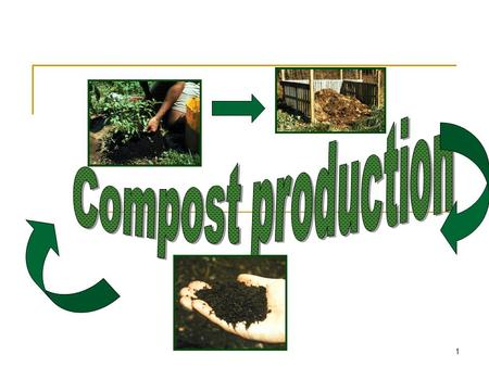 1. 2 3 *Compost is a mixture of decayed organic materials decomposed by microorganisms in a warm, moist, and aerobic environment, releasing nutrients.