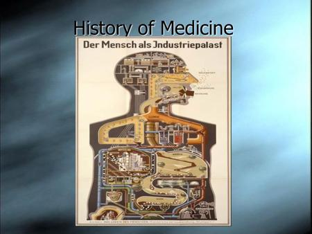 dark ages of nursing The middle ages are often referred to as the dark ages because of the way of life in europe during that age william manchester suggests that this time period was actually a dark age, in his a world lit only by fire.